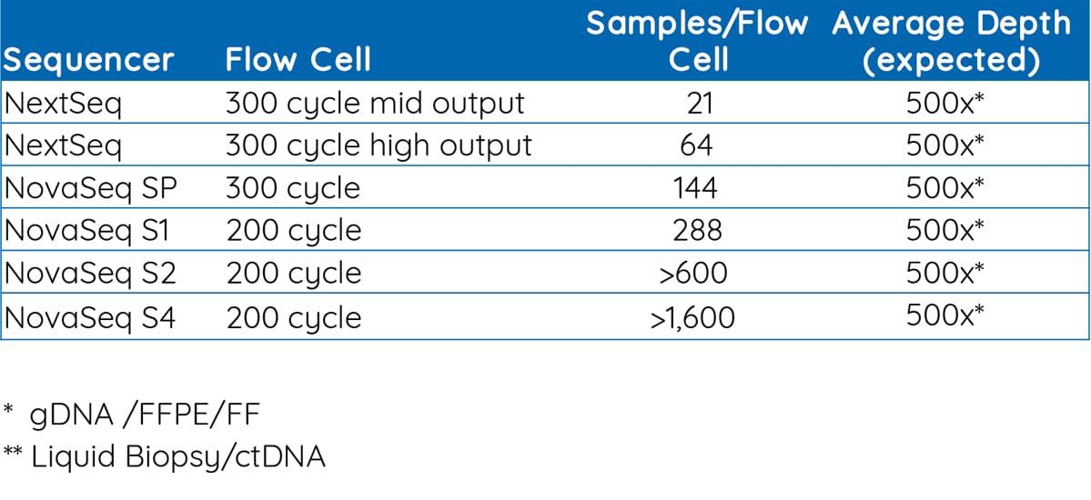 Pan-Cancer-Panel-Table2