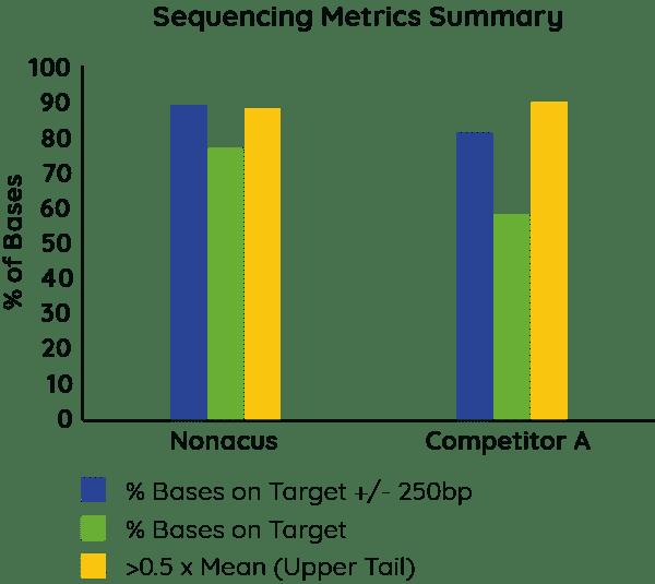 sequence-metrics-summary